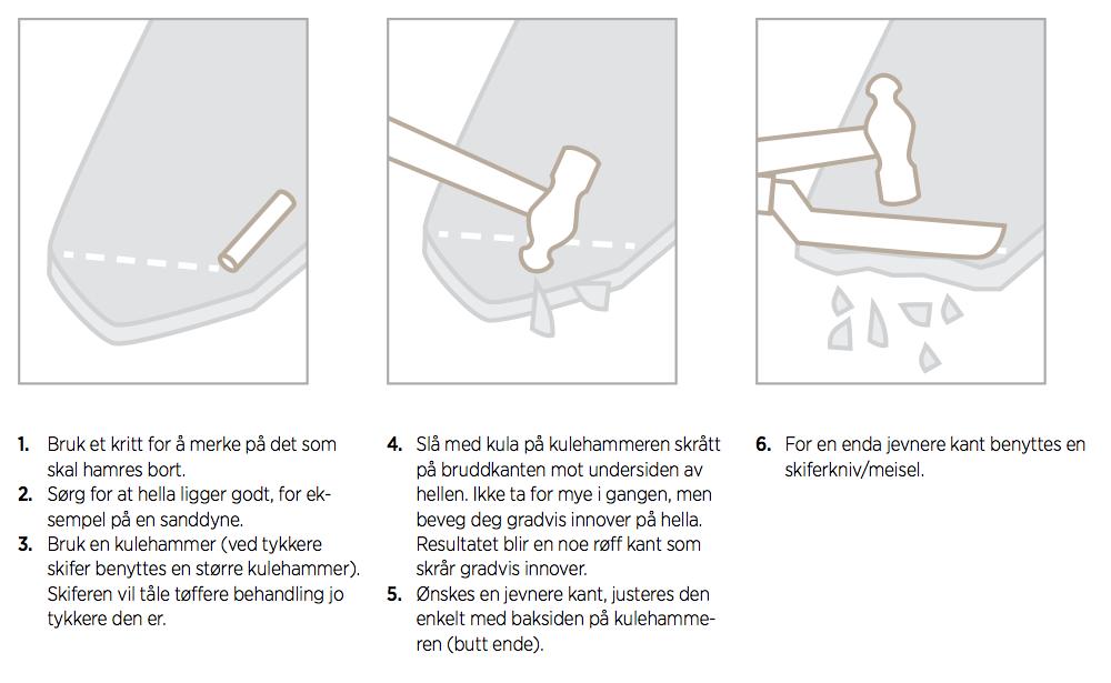 Monterinsveiledning bruddheller mørtel - metode 2